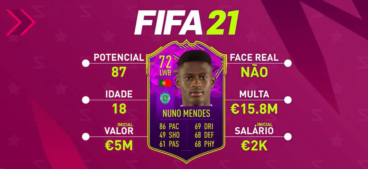 MELHORES PROMESSAS para CONTRATAR no FIFA 21! [VALOR ATÉ 10M]